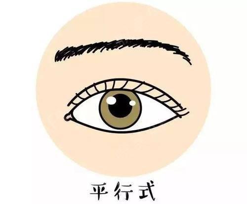 双眼皮的小心机,你又知多少?532.jpg