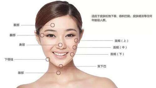 线雕副作用,线雕隆鼻的危害
